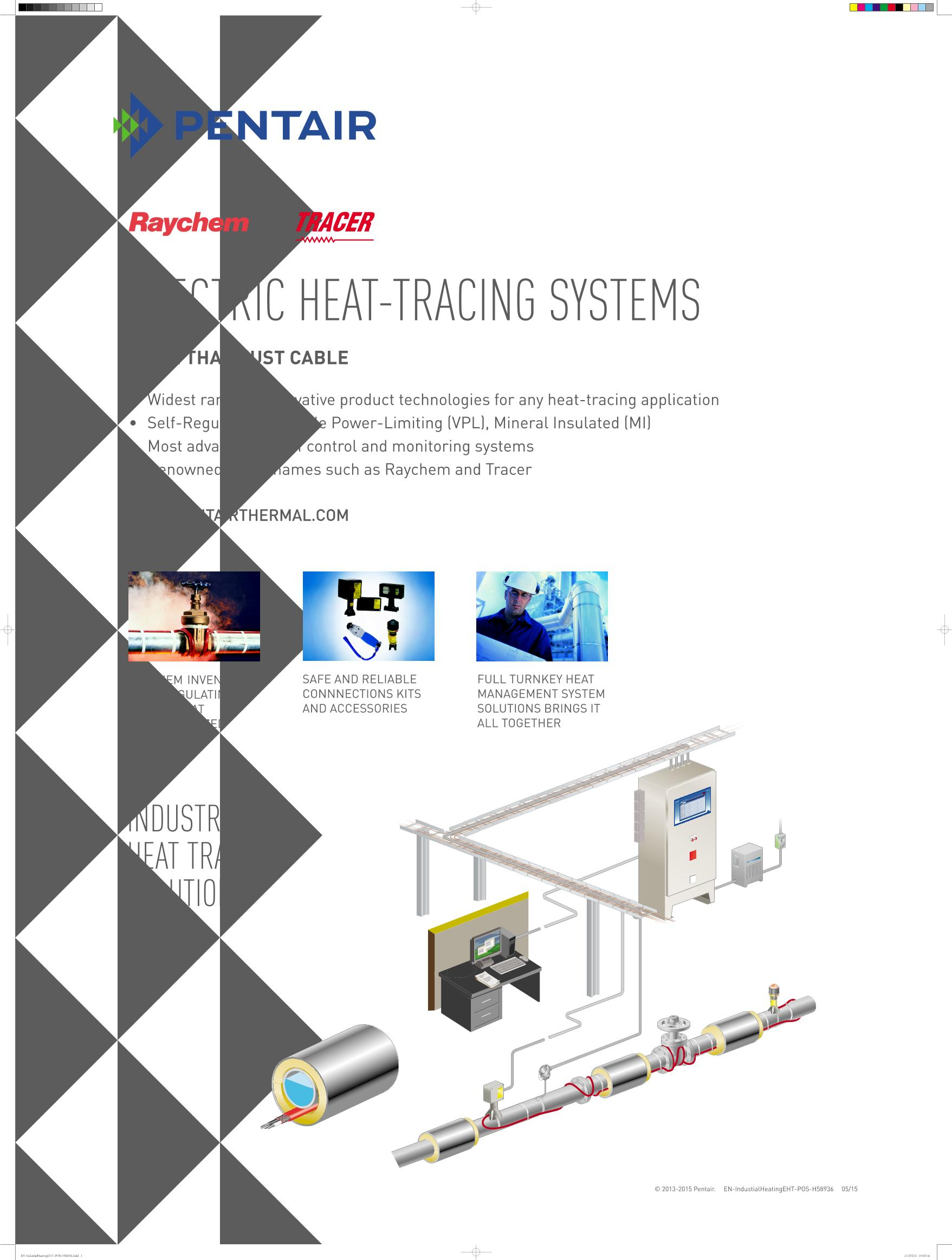 Industial Heating